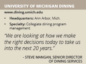 University of Michigan Dining info