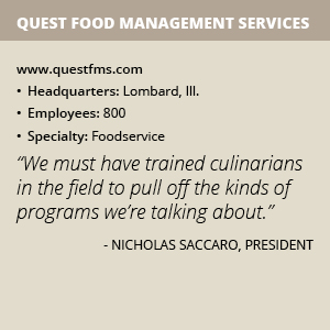 Quest Food Management Services info