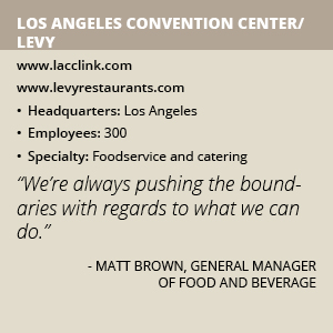 Los Angeles Convention Center Levy info