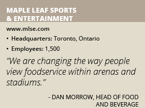 Maple Leaf Sports and Entertainment info