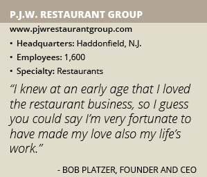 P.J.W. Restaurant Group info