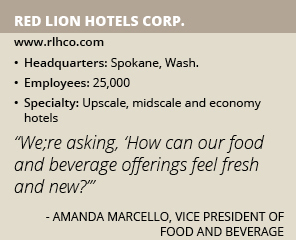 Red Lion Hotels Corp