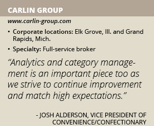 Carlin Group info