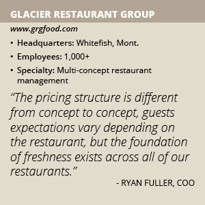 Glacier Restaurant Group info
