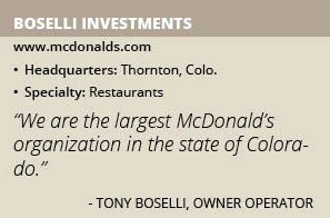 Boselli Investments info