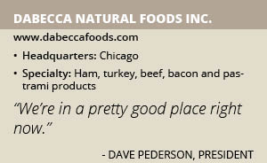 DaBecca Natural Foods