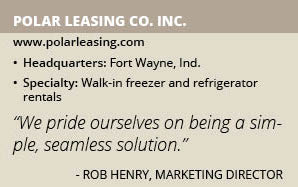 Polar Leasing Co