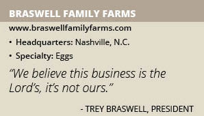 Braswell Family Farms info