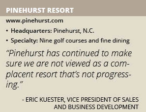 Pinehurst Resort info