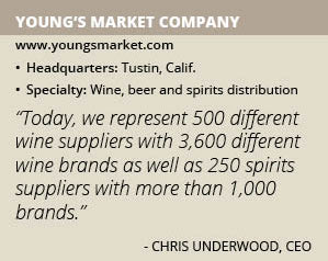 Youngs Market Company info