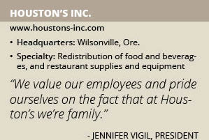 Houstons Inc info