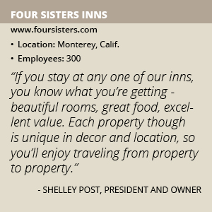 Four Sisters Inns info
