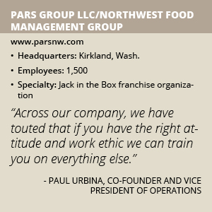 PARS Group LLC info
