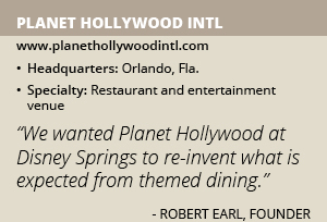 Planet Hollywood International