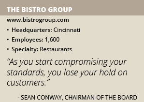 The Bistro Group info