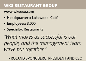 WKS Restaurant Group info