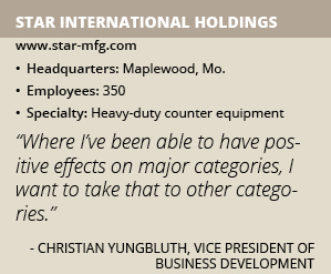 Star International Holdings info