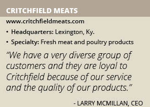 Critchfield Meats info