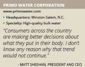 Primo Water Corporation info